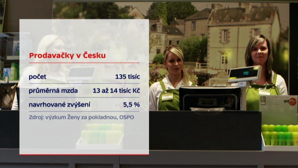 Pokladní v Česku