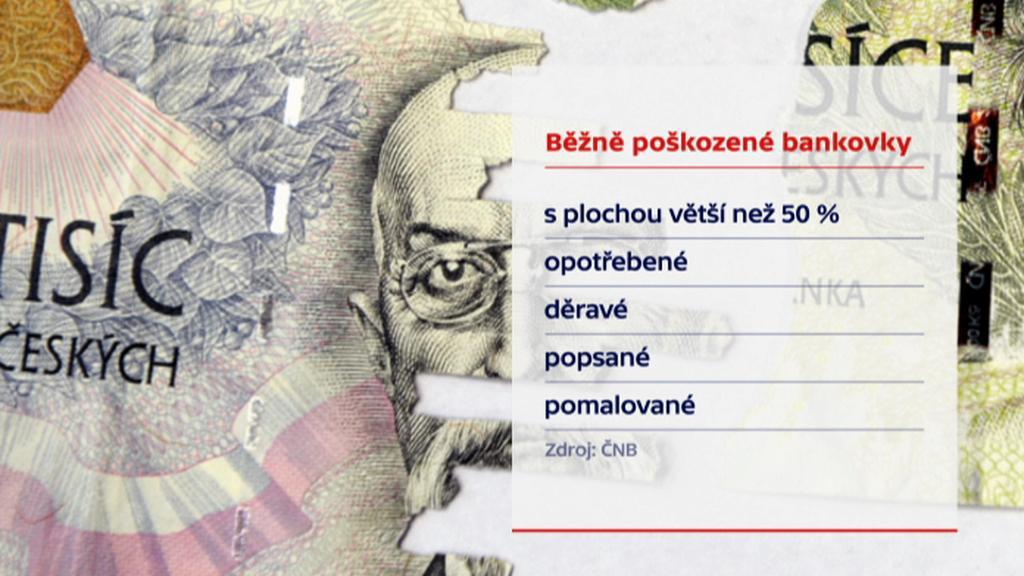 Běžně poškozené bankovky