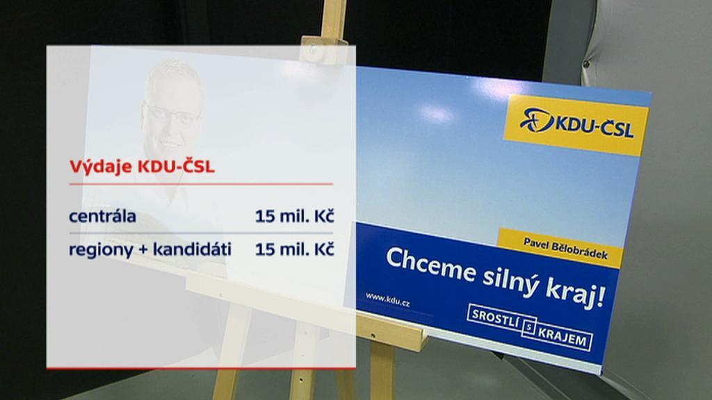 Výdaje KDU-ČSL na podzimní volby 2016