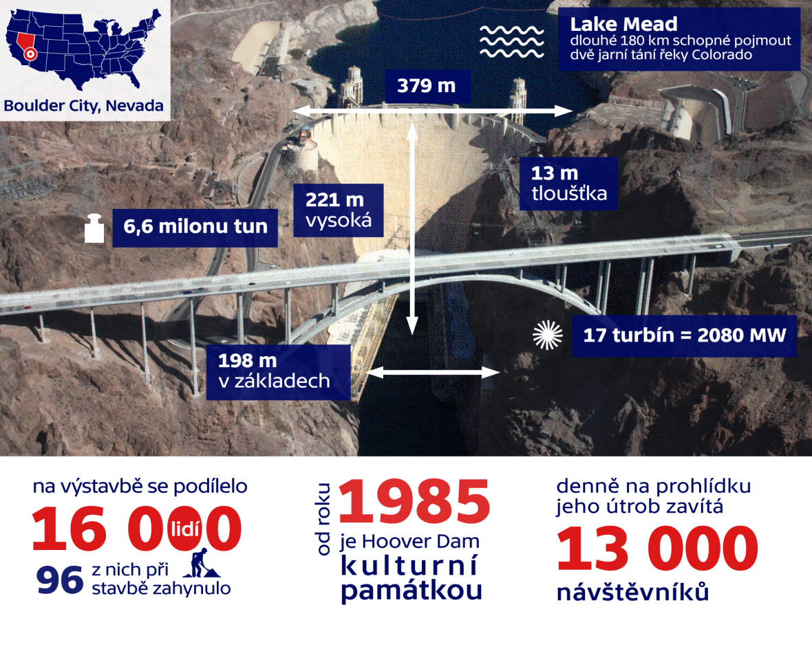 Hooverova přehrada