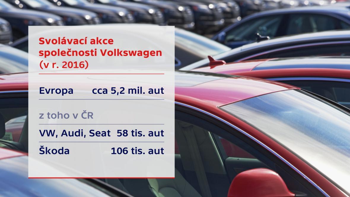 Svolávání aut Volkswagen