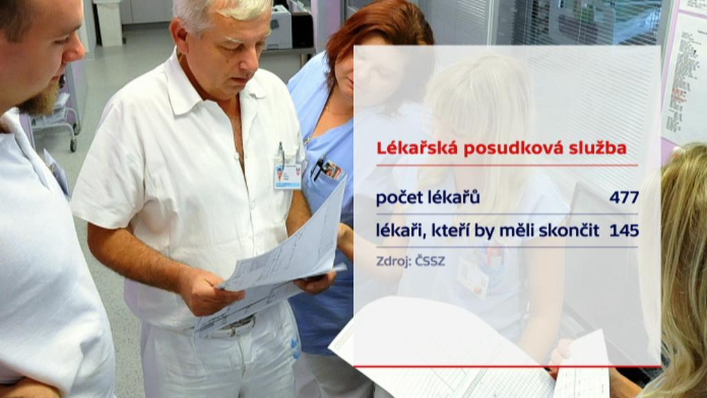 Lékařská posudková služba