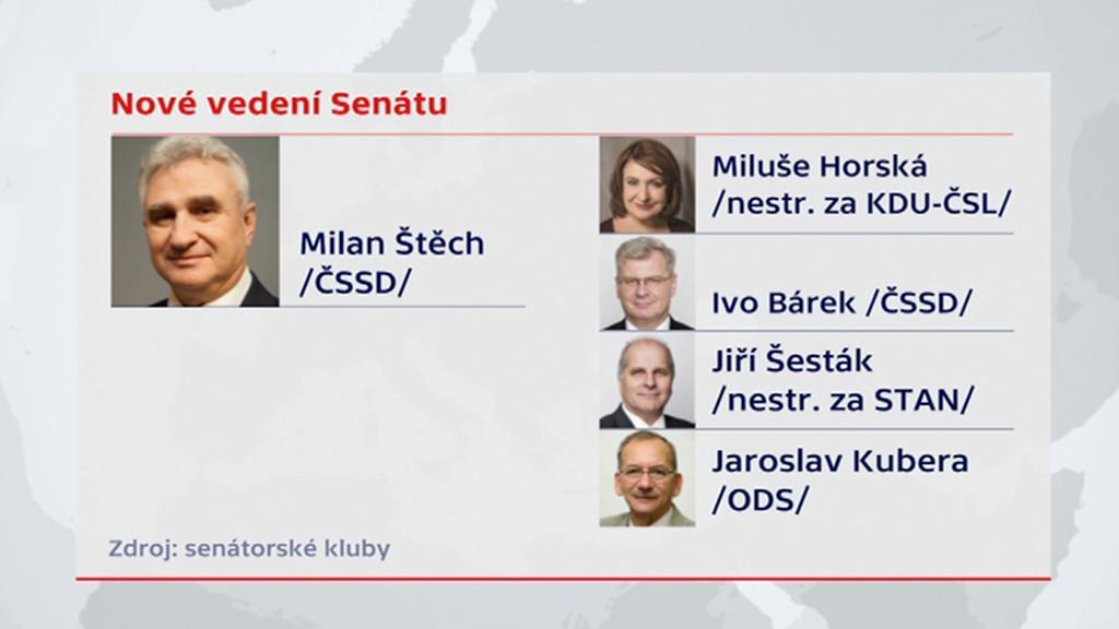 Nové vedení Senátu podle předběžné dohody