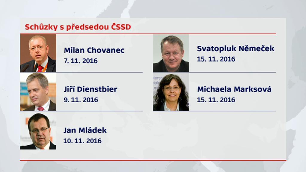 Schůzky s předsedou ČSSD