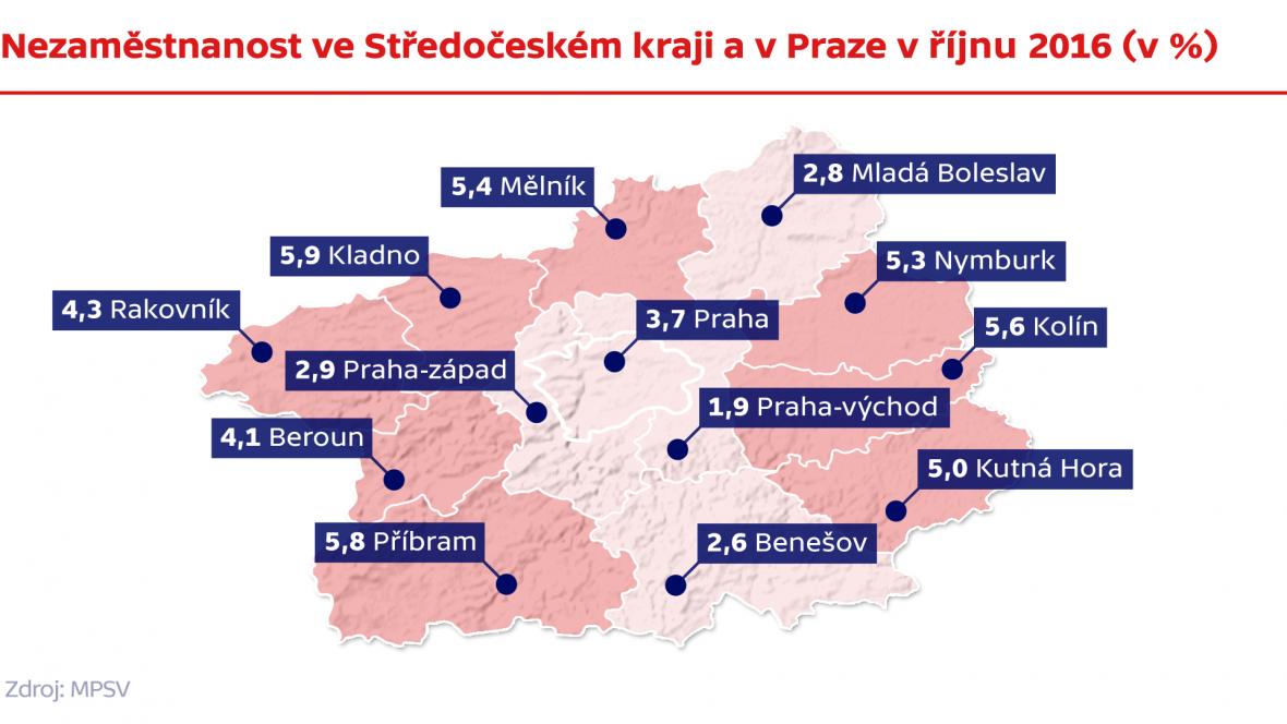 Nezaměstnanost ve Středočeském kraji a v Praze v říjnu 2016