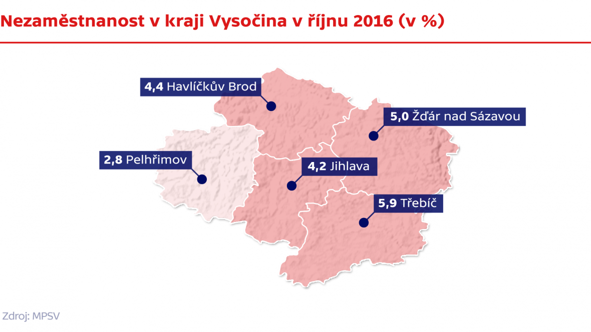 Nezaměstnanost v kraji Vysočina v říjnu 2016