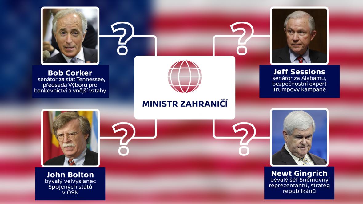 Trumpovi muži – možný ministr zahraničí