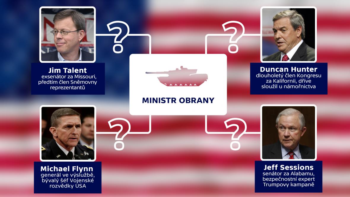 Trumpovi muži – možný ministr obrany