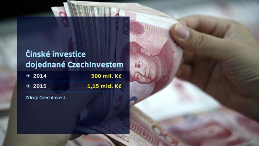 Čínské investice vyjednané Czechinvestem