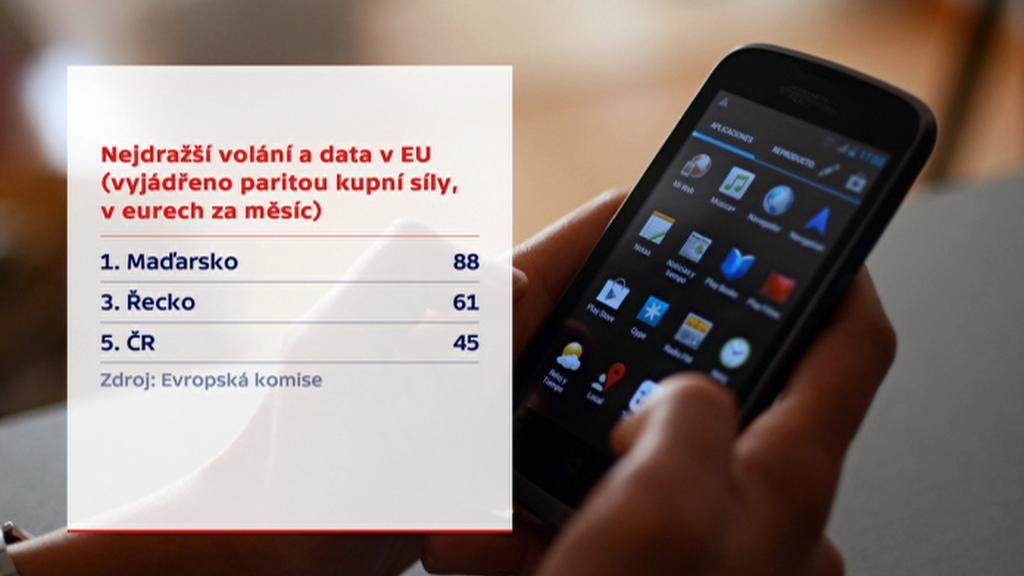 Nejdražší volání a data v EU