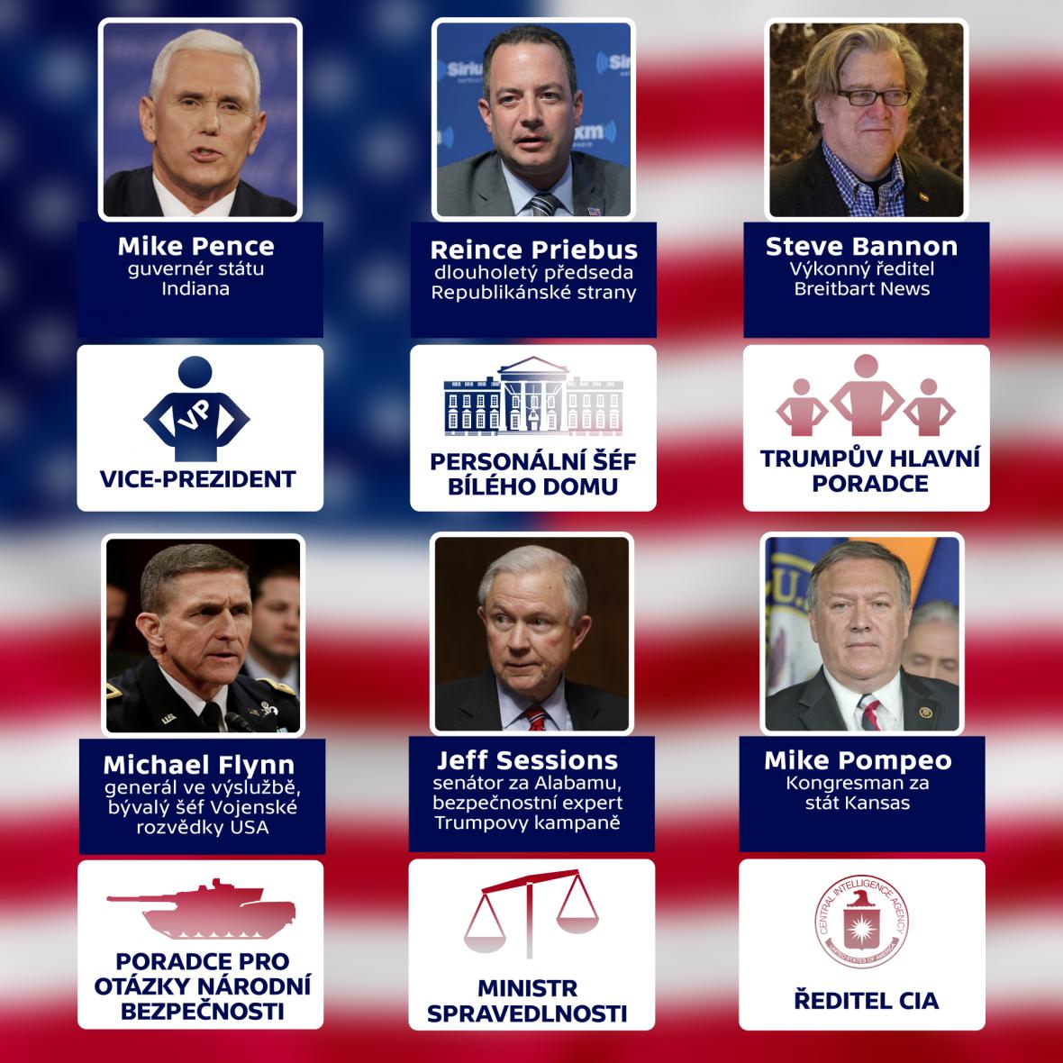 Trumpovi muži