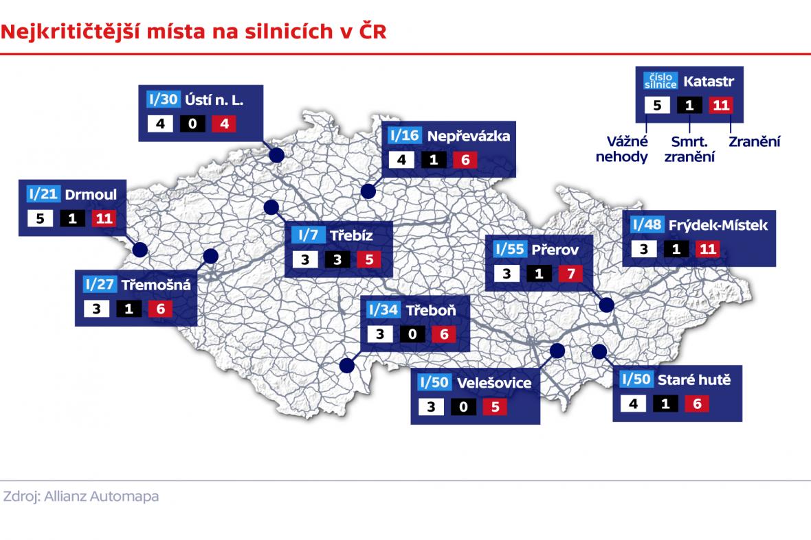 Nejkritičtější místa na silnicích v ČR v letech 2016–2015