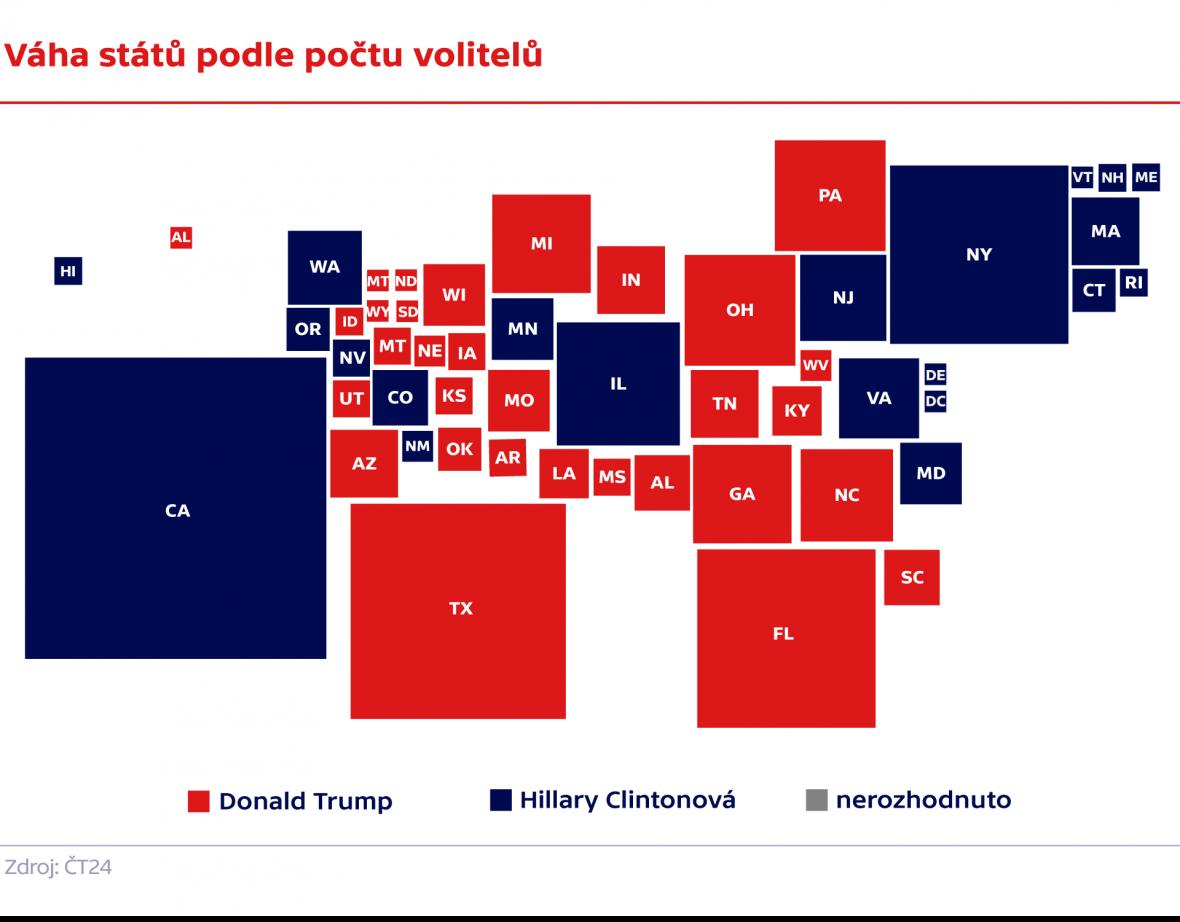 Mapa USA podle volitelů