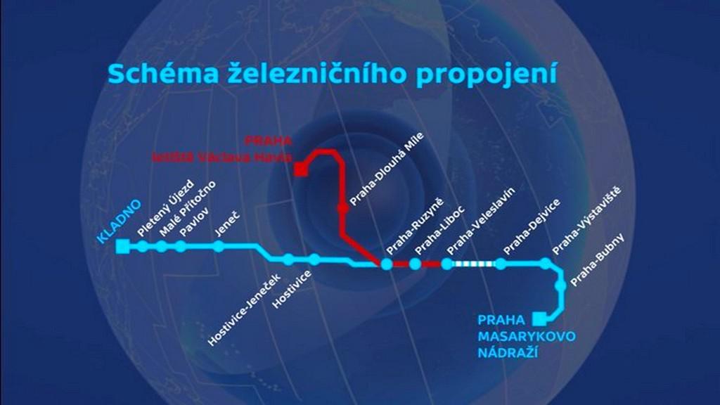 Schéma rychlodráhy na pražské letiště