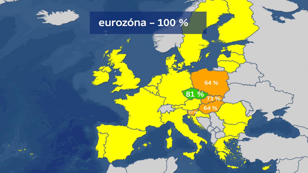 Mzdy Eurozóna