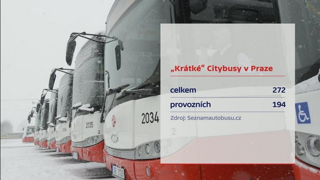 Citybusy v Praze