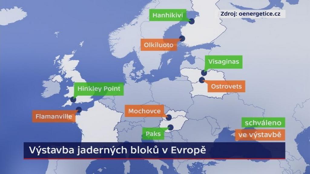 Jaderná energetika v Evropě