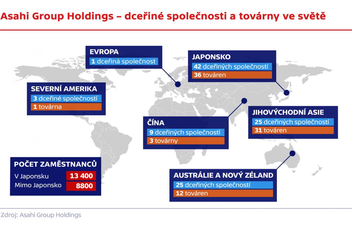 Asahi Group Holdings – dceřiné společnosti a továrny ve světě