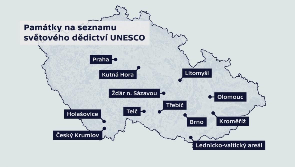 Památky na seznamu UNESCO