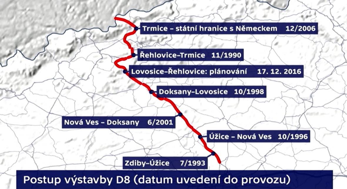 Fáze výstavby dálnice D8