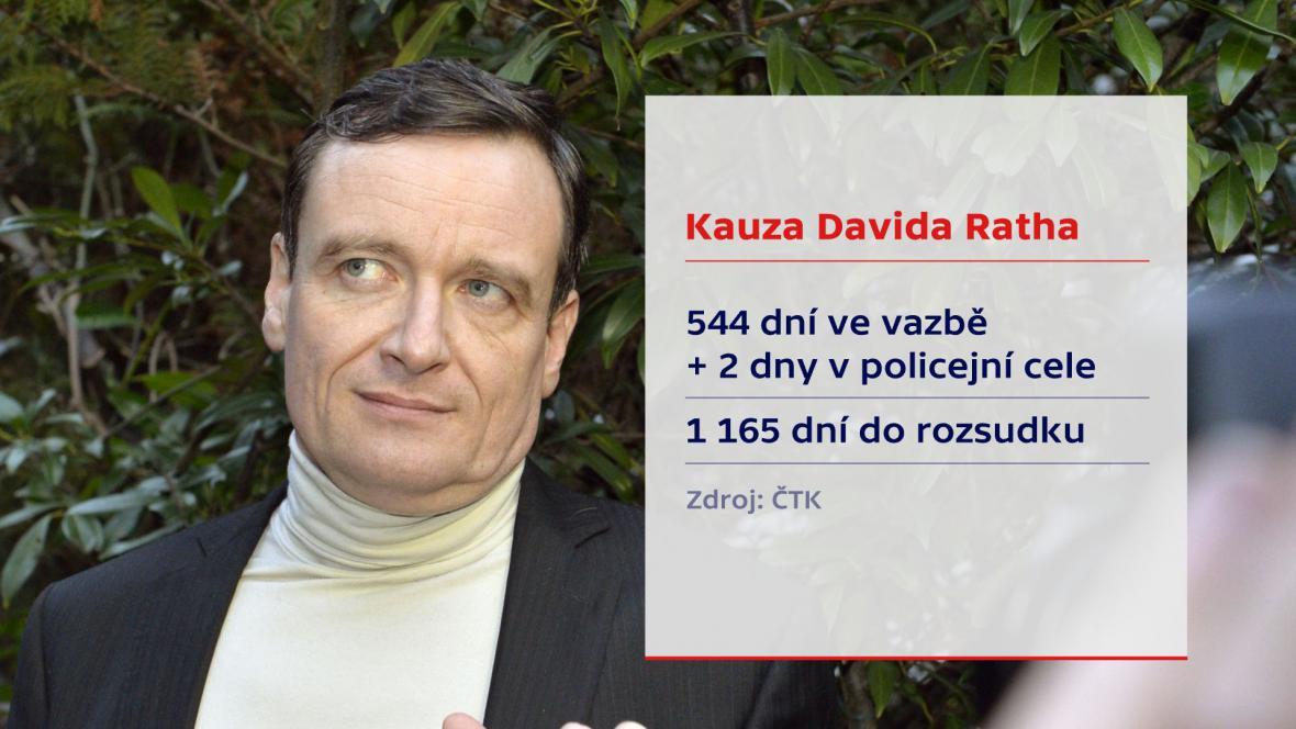 Rath2