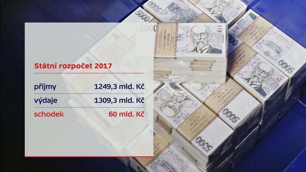 Státní rozpočet 2017