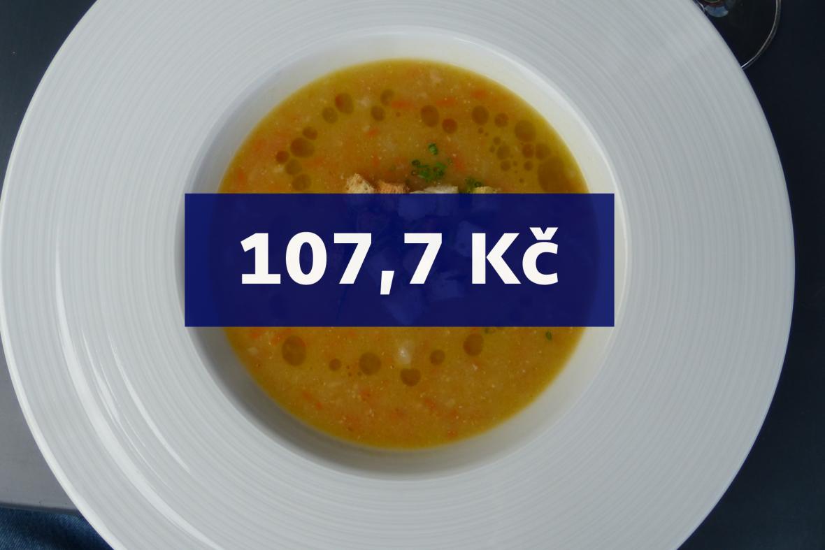 Průměrná útrata za obědy v prosinci 2016