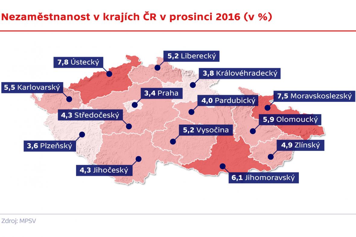 Nezaměstnanost v krajích ČR v prosinci 2016