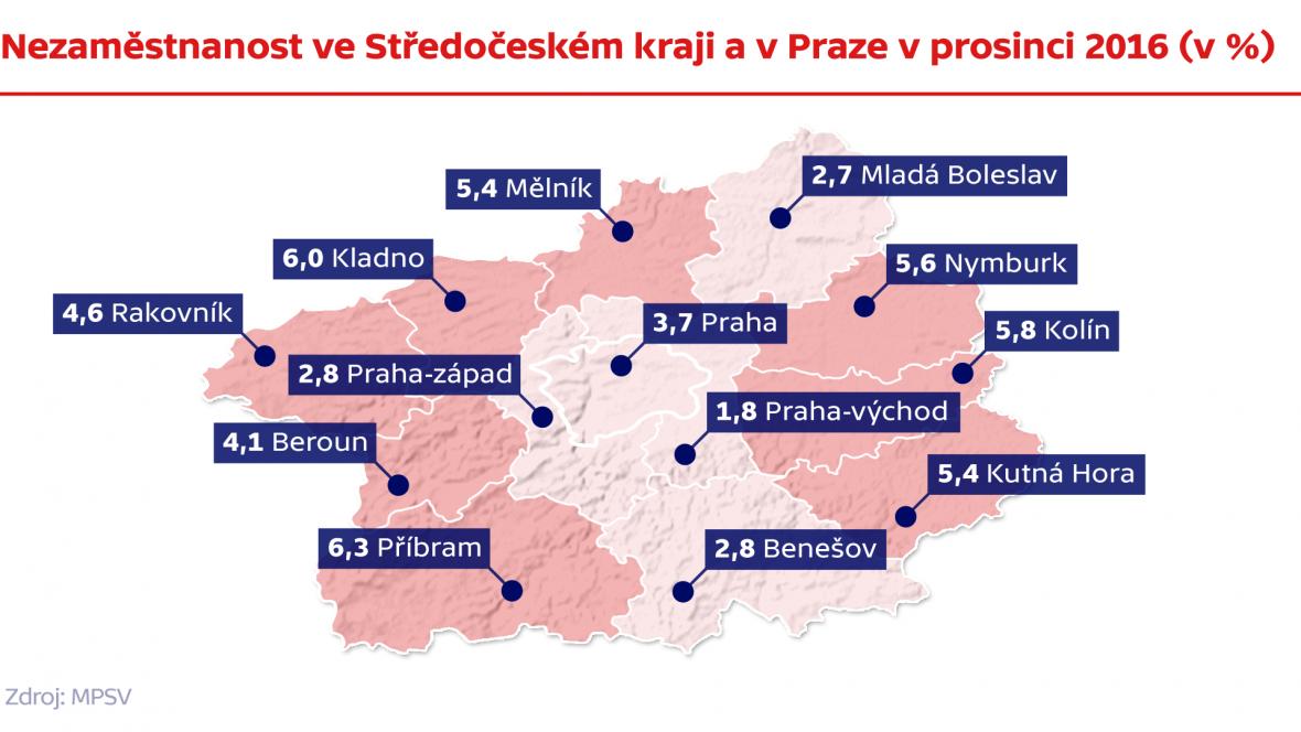 Nezaměstnanost ve Středočeském kraji a v Praze v prosinci 2016