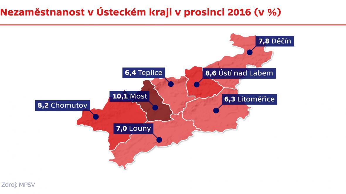 Nezaměstnanost v Ústeckém kraji v prosinci 2016