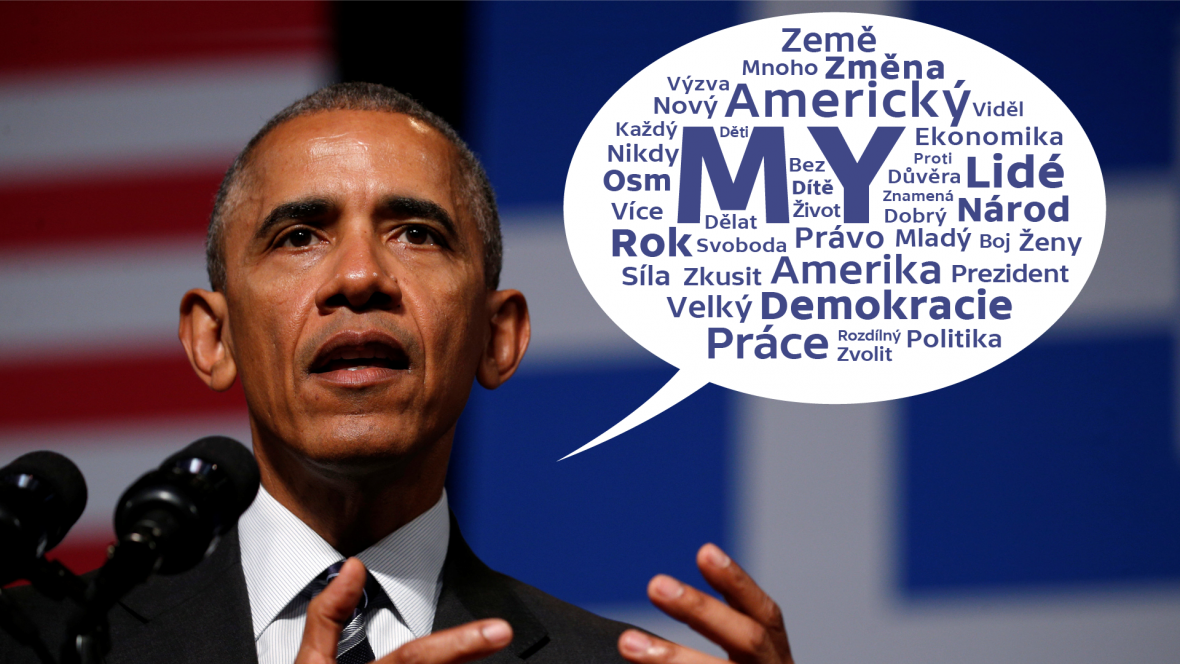 Obama – Wordcloud