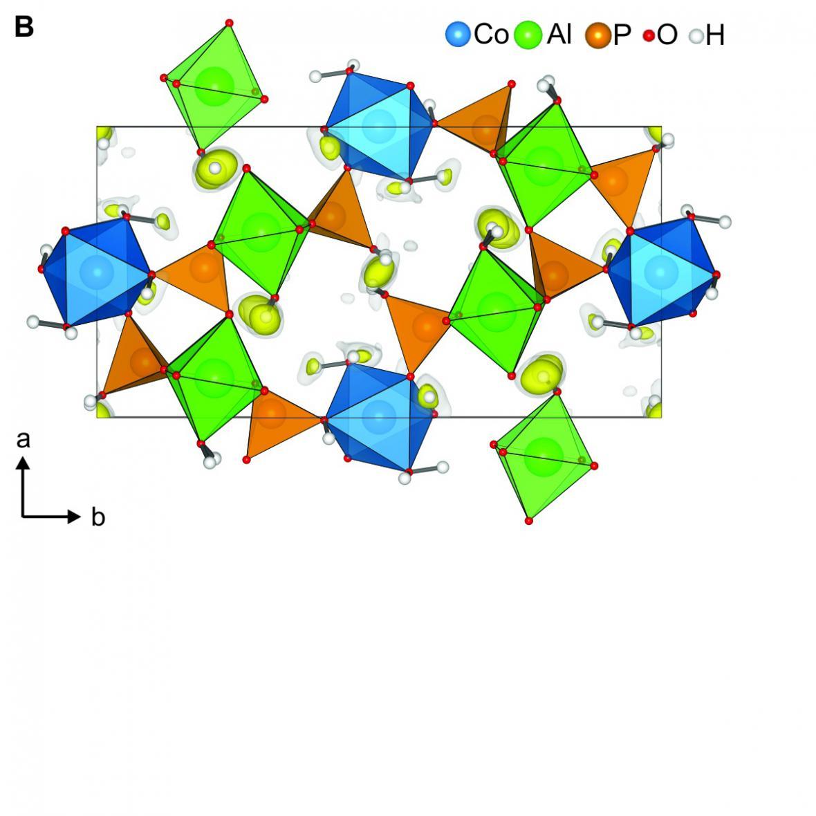 Struktura formy hydratovaného hlinitofosforečnanu kobaltnatého s diferenčním elektrostatickým potenciálem znázorněným pomocí šedých a žlutých isopovrchů