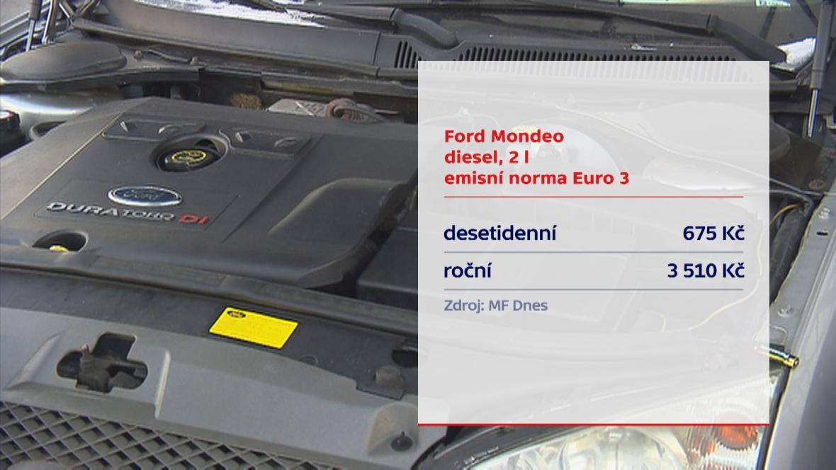 Ceny na německé dálnici pro vůz s Euro 3 a 2 l