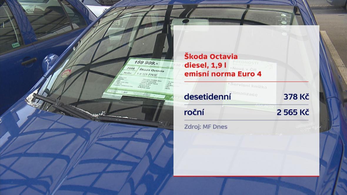 Ceny na německé dálnici pro vůz s Euro 4 a 1,9 l
