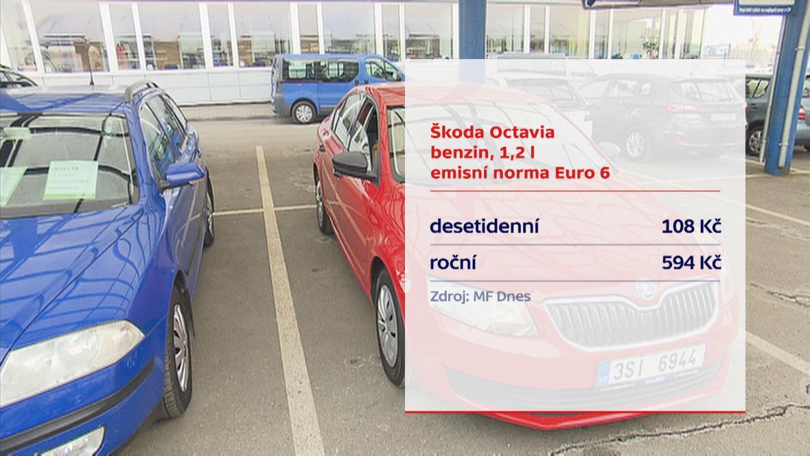 Ceny na německé dálnici pro vůz s Euro 6 a a 1,2 l
