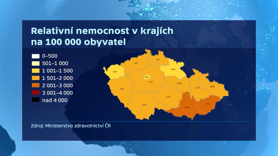 Chřipková epidemie v Česku trvá