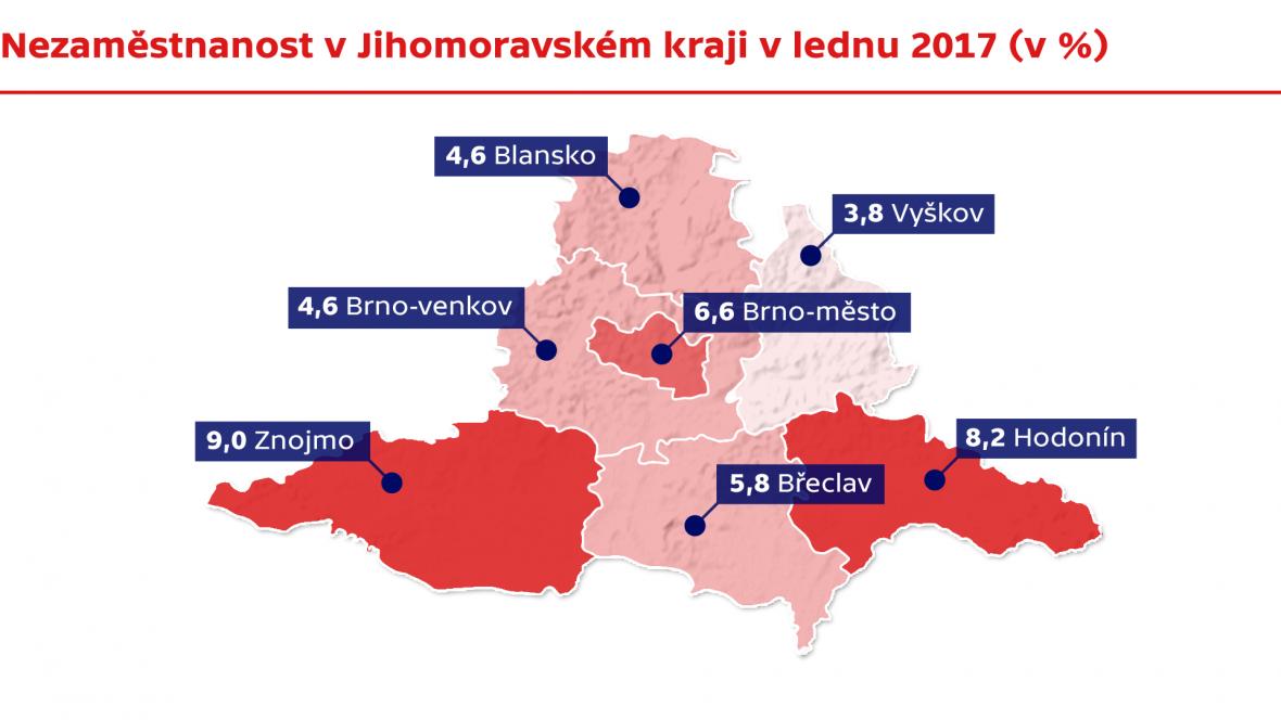 Nezaměstnanost v Jihomoravském kraji v lednu 2017