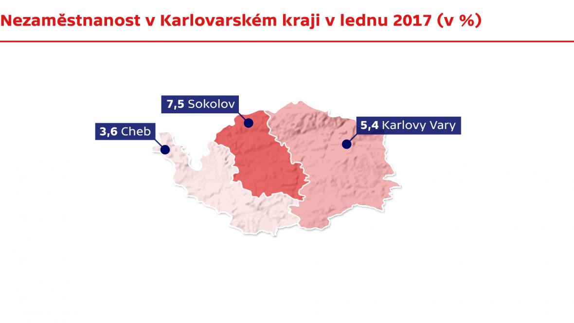 Nezaměstnanost v Karlovarském kraji v lednu 2017