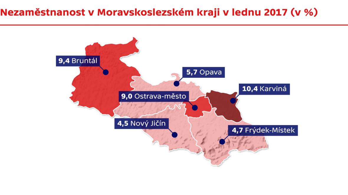 Nezaměstnanost v Moravskoslezském kraji v lednu 2017