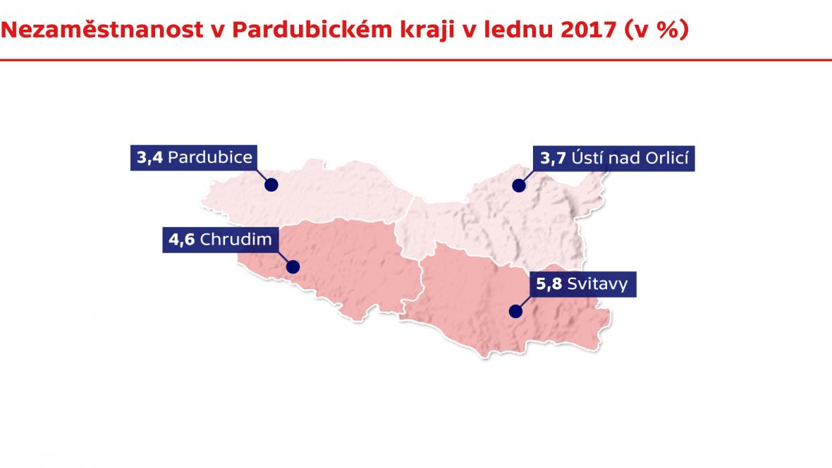 Nezaměstnanost v Pardubickém kraji v lednu 2017