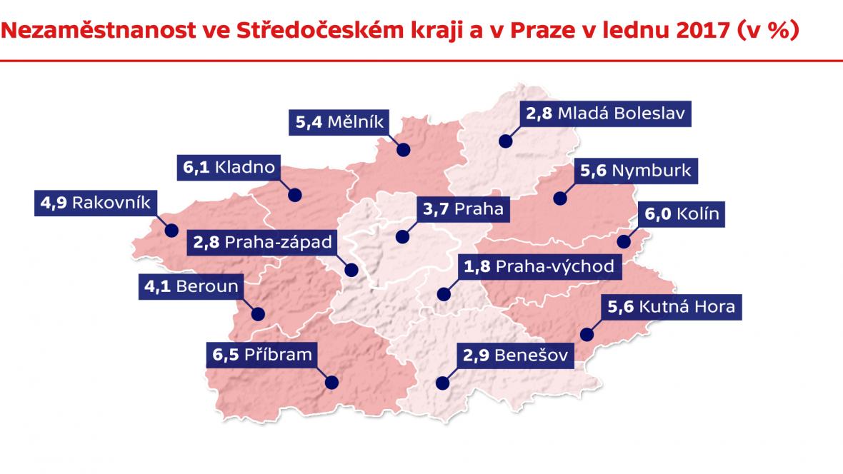Nezaměstnanost ve Středočeském kraji a v Praze v lednu 2017
