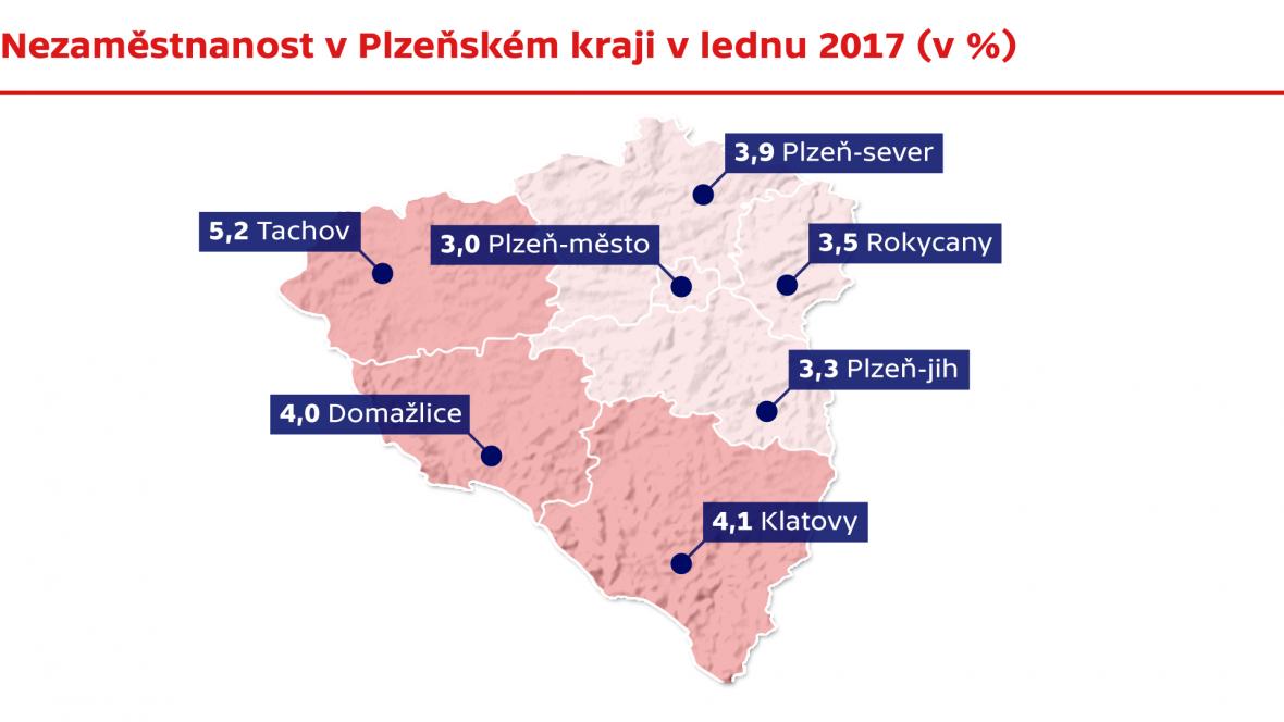 Nezaměstnanost v Plzeňském kraji v lednu 2017