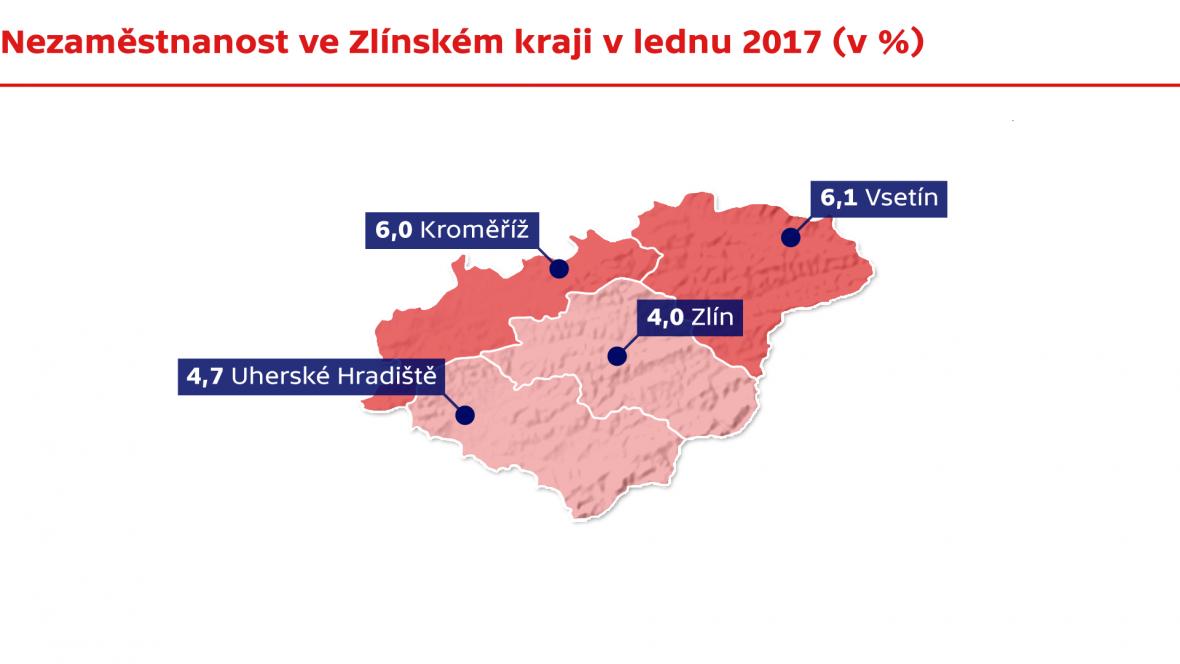 Nezaměstnanost ve Zlínském kraji v lednu 2017