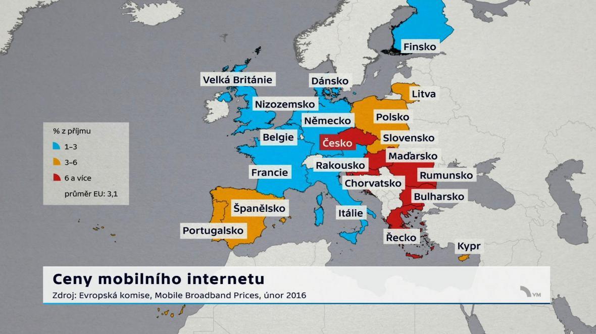Ceny mobilního internetu v Evropě
