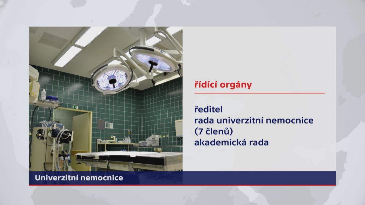 Řídící orgány univerzitní nemocnice