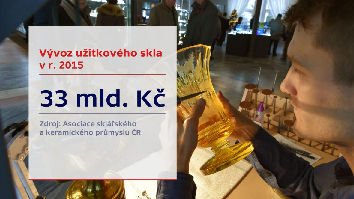 Sklo5