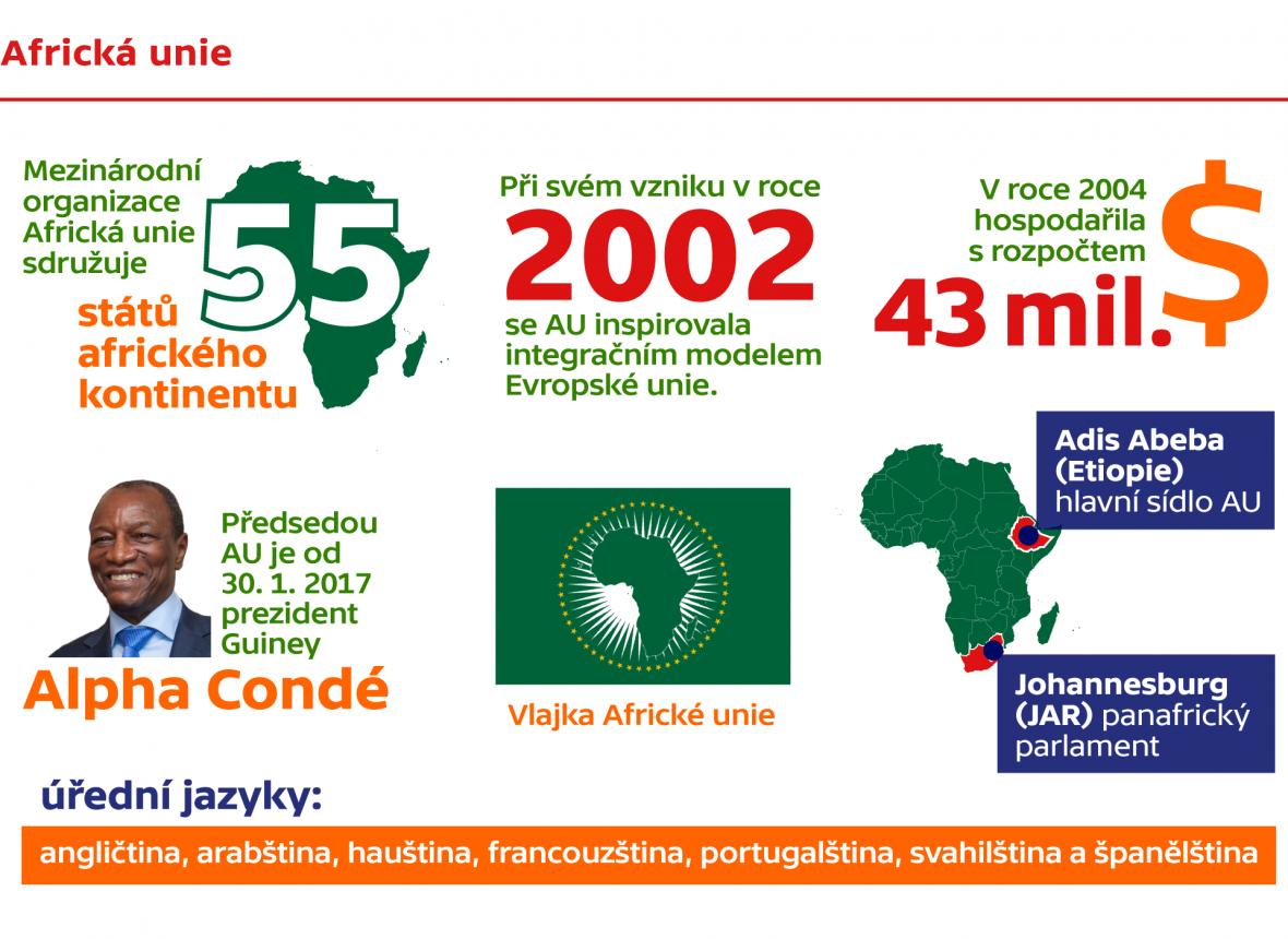 Africká unie