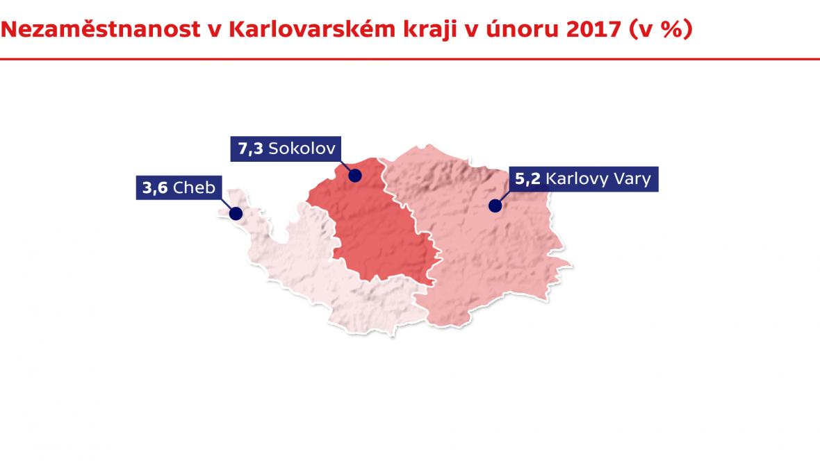 Nezaměstnanost v Karlovarském kraji v únoru 2016