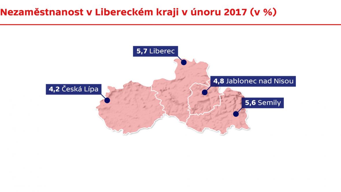 Nezaměstnanost v Libereckém kraji v únoru 2016