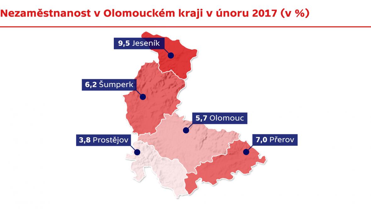 Nezaměstnanost v Olomouckém kraji v únoru 2016